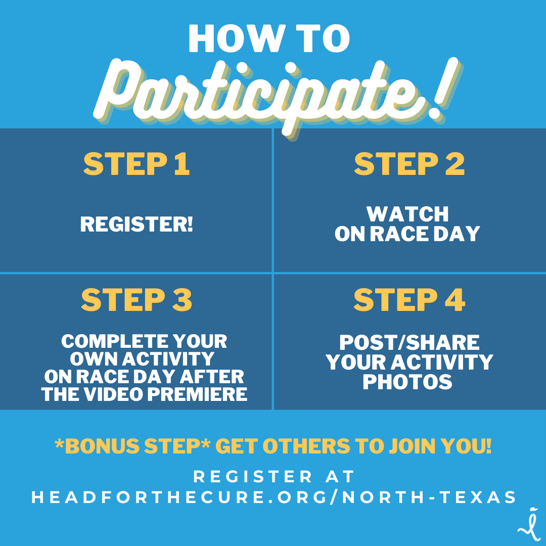 NTX How to Participate.png